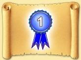 Kennel club rankings